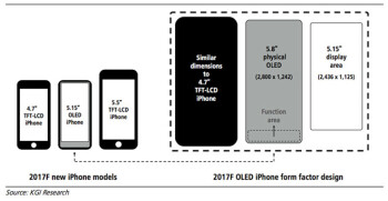 Such iPhone 8 analyst schematics may be based on part sourcing for prototypes in the engineering verification stage, rather than a finalized design