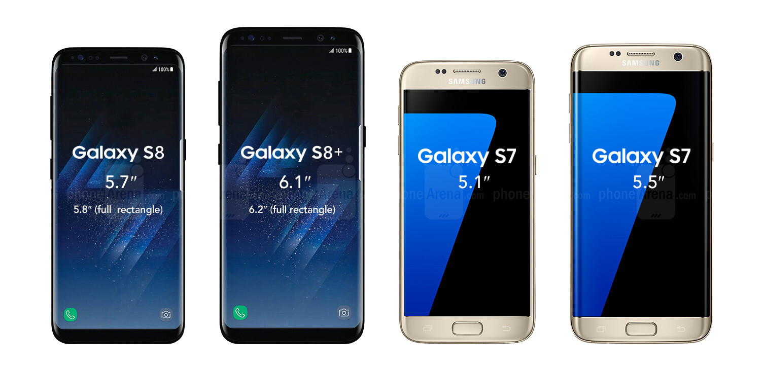 samsung galaxy s8 and galaxy s8 size  parison