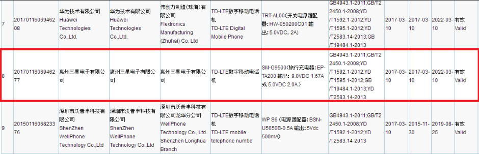The SM-G9500 is the Samsung Galaxy S8 which has been certified by the CCC (or 3C) in China - Samsung Galaxy S8 is certified by Chinese product quality testing agency CCC