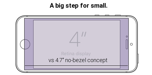 What if we applied the no-bezel formula to a truly compact device? - This could be the ideal small phone