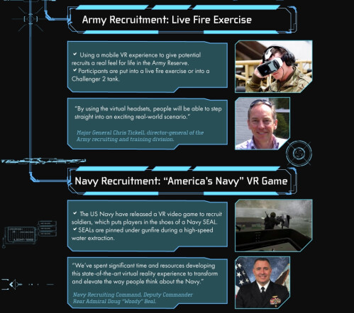 VR In The Military