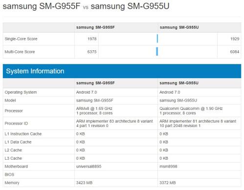 Samsung Galaxy S8+ Exynos 8895 vs Snapdragon 835 variant