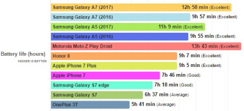 Would you sacrifice Quad HD resolution on flagships for better battery life? (poll results)