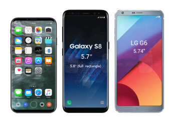 samsung phones above 5 inches