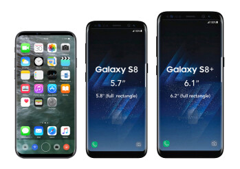 What the Galaxy S8/S8+ and the LG G6 may look like next to ...