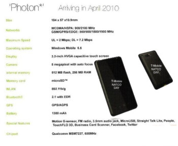 HTC Photon dubbed as the HTC HD Mini?