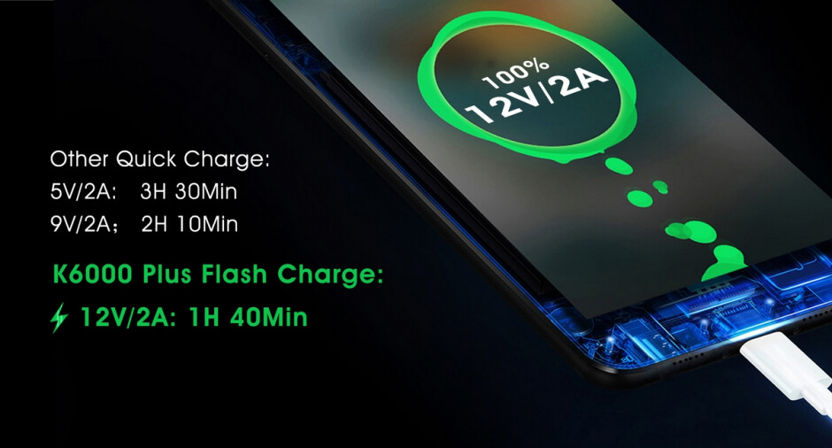 Massive battery for everybody: the Oukitel K6000 Plus goes global!