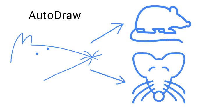 Google AutoDraw uses the power of AI to turn your horrible doodles into beautiful pictures