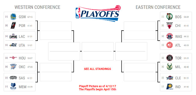 How to watch the 2017 NBA Playoffs on your iPhone, iPad or Android device