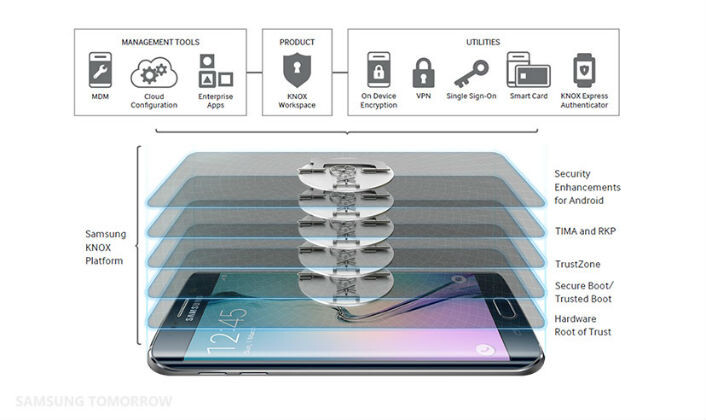Samsung wants to ramp up mobile security, hires former US Department of Defense CIO
