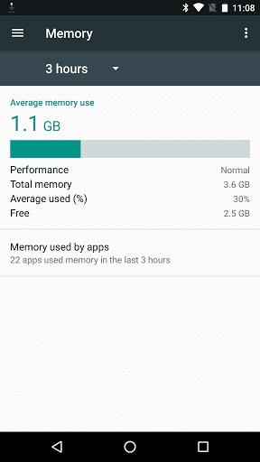 Nexus 5X with 4GB of RAM
