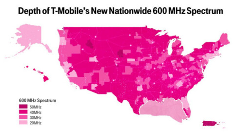T-Mobile won 45% of the 600MHz spectrum that was auctioned off