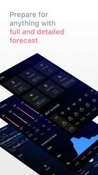 today-weather-galaxy-s8
