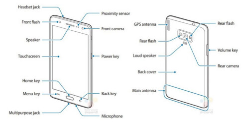 Sketch of the Z4 directly from the phone's user manual