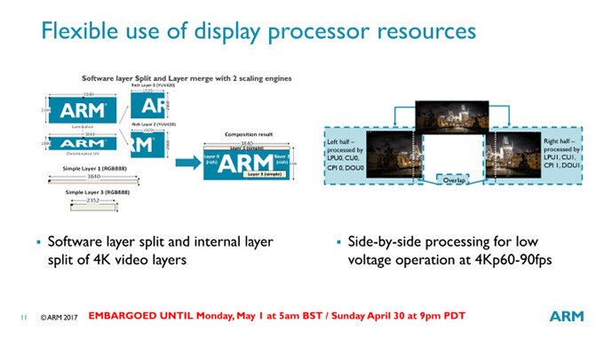 ARM's next-generation 'Mali-Cetus' display processor is tailor-made for VR