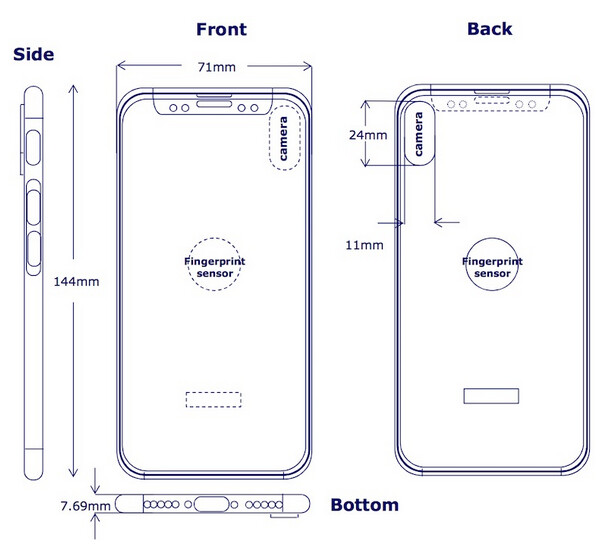 Apple iPhone 8 image from CLSA showing rear-facing Touch ID button - Touch ID on the back of Apple iPhone 8? The speculation continues