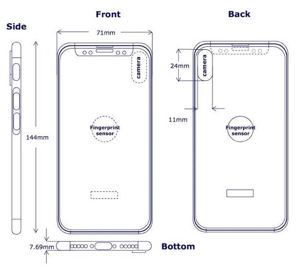 iPhone 8 Gusur Sensor Sidik Jari ke Belakang?