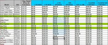 Motorola CLIQ XT & Nokia Nuron headed to Best Buy - along with good prices?