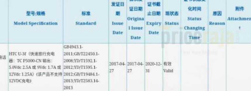 HTC U 11 receives \