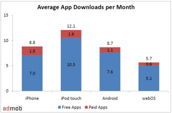 73  of Android users are Male; Android about to overtake iPhone in U.S. smartphone traffic?