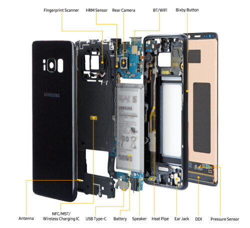 Samsung Galaxy S8 and S8+ teardown