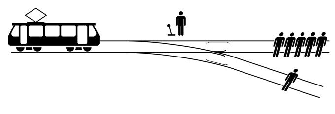 The classic trolley problem, Image by Wikipedia - We're more likely to make rational decisions on our smartphones, than on PCs