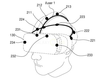 Samsung Patents An Authentication Method For Gear Vr Based On Head