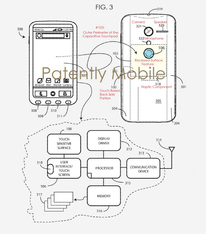 google patent could mean that future pixel phones will sport a rear touchpad