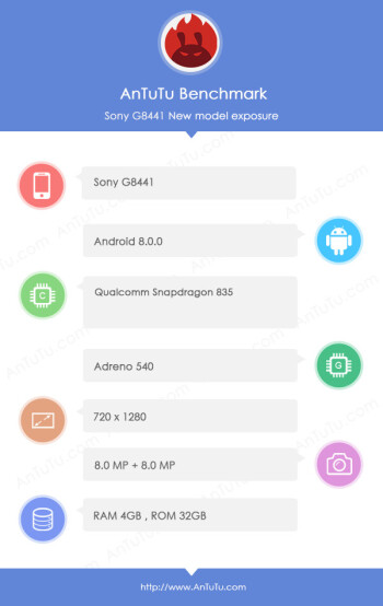 Sony G8441 appears in benchmark with Snapdragon 835 CPU, 4GB RAM and Android 8.0.0