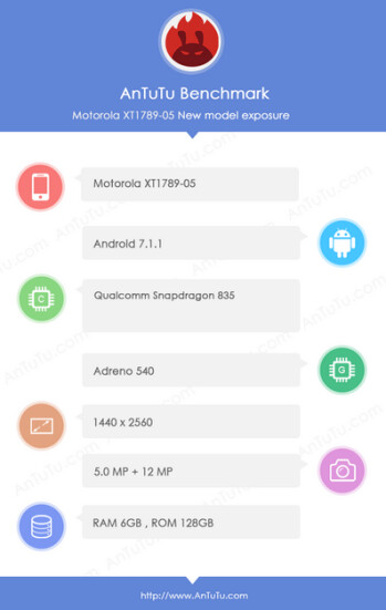 The Moto Z2 Force appears on AnTuTu