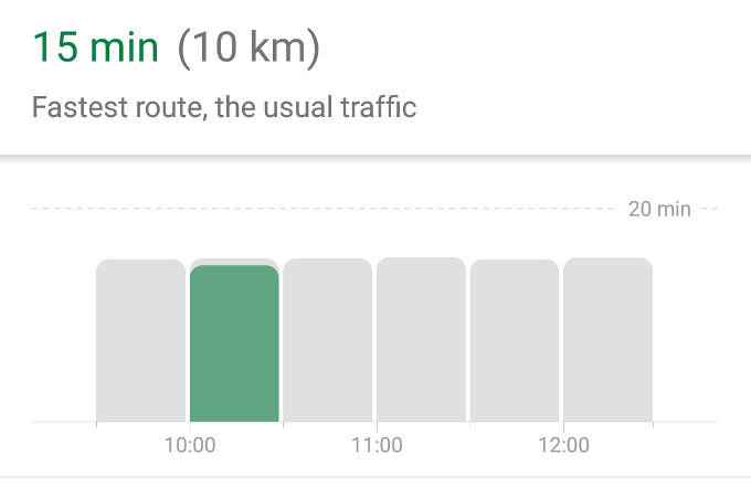 Sudden traffic jam? Google Maps will now tell you when is the best time to leave