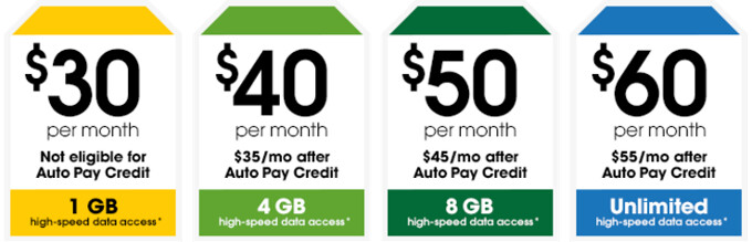 Cricket's prepaid offerings are not much better than what the mothership AT&T now offers - The best of prepaid? Verizon vs AT&T, T-Mobile, and Sprint plans compared