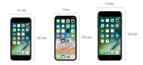 iPhone 8 size comparison