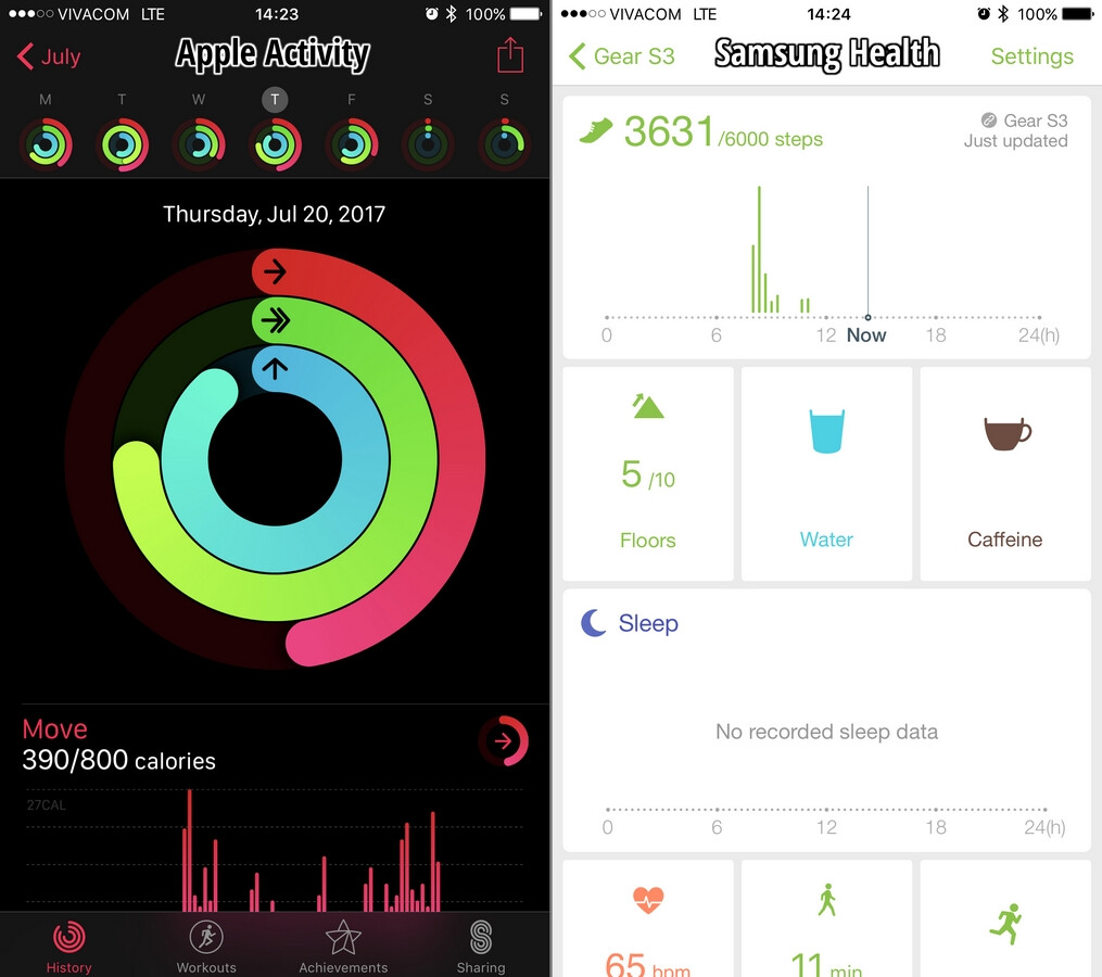 Activity rings vs Samsung's graphs