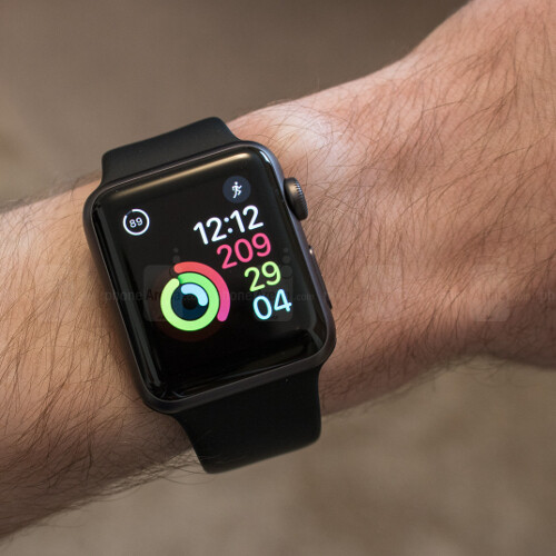 Results: do you have and use a smartwatch?