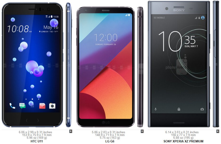 An LG G6 (5.7-inch screen) is smaller than an HTC U11 (5.5-inch screen) or a Sony Xperia XZ Premium (5.5-inch screen) - Do you think smartphones with large bezels look outdated?
