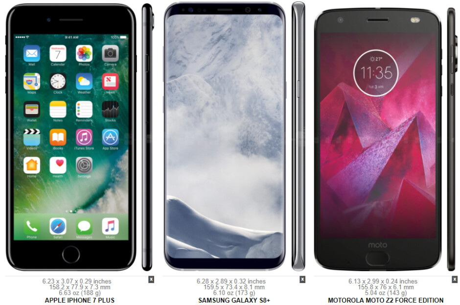 A Samsung Galaxy S8+ (6.2-inch display) is about the same size as an iPhone 7 Plus (5.5-inch screen) or a Moto Z2 Force (5.5-inch screen) - Do you think smartphones with large bezels look outdated?