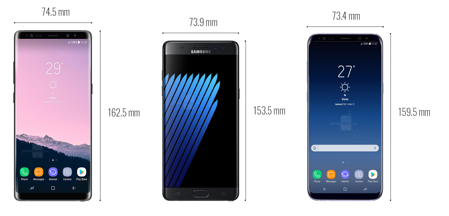 Compare The Market Phones >> Samsung Galaxy Note 8 Size Comparison Phonearena