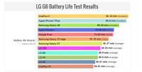 lg-g6-battery
