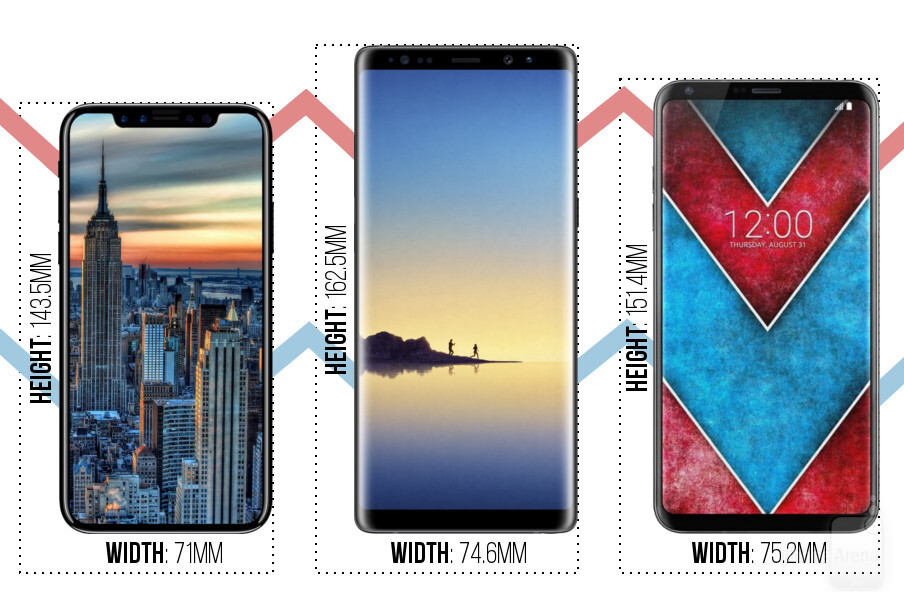 apple iphone 8 vs samsung galaxy note 8 vs lg v30 size comparison phonearena. Black Bedroom Furniture Sets. Home Design Ideas