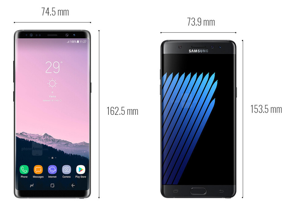 Galaxy Note 8 vs Note 7 - Samsung Galaxy Note 8 'final' leaked specs review: the productivity machine