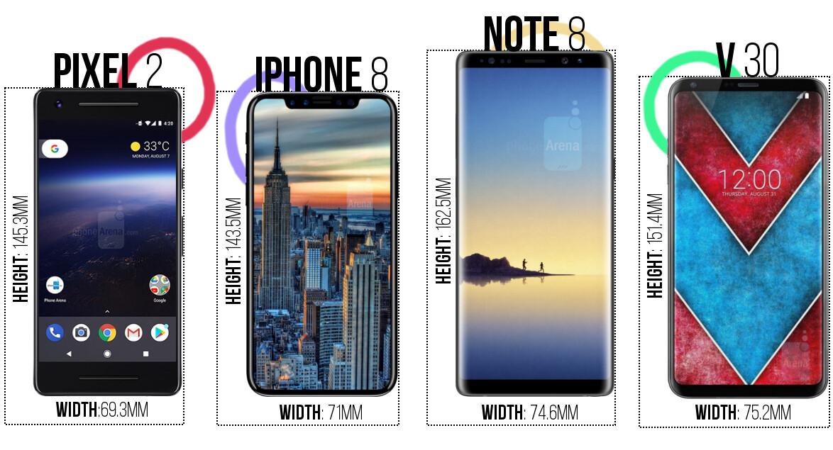 google pixel 2 vs iphone 8 vs galaxy note 8 vs lg v30 size comparison. Black Bedroom Furniture Sets. Home Design Ideas