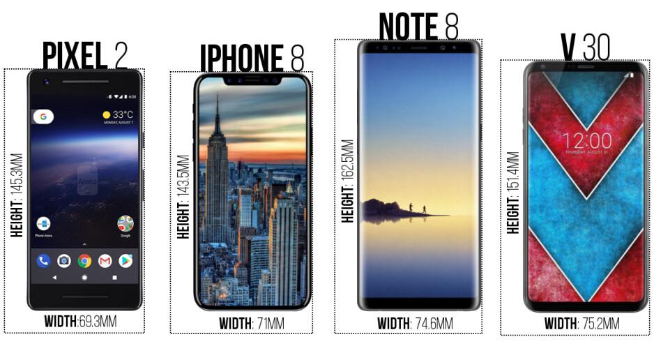 Pixel 2 vs iPhone 8 vs Note 8 vs LG V30 size comparison - Google Pixel 2 vs iPhone 8 vs Galaxy Note 8 vs LG V30: size comparison