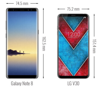 The Galaxy Note 8 could be bigger than the LG V30. Dimensions are based on leaks and rumors and may not be accurate.