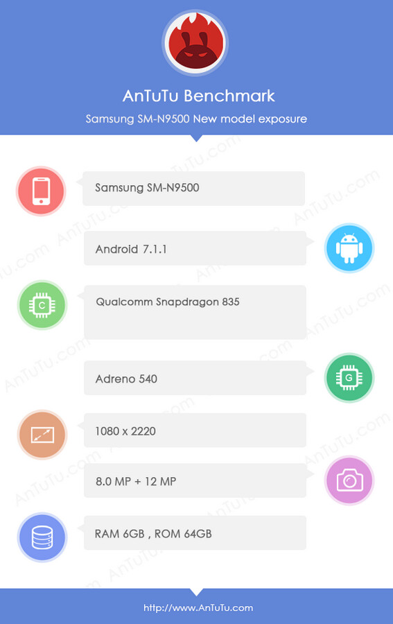 Samsung Galaxy Note 8 appears on AnTuTu - Samsung Galaxy Note 8 scores 179,000 on AnTuTu