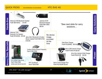 Sprint expected to offer plenty of accessories for the HTC EVO 4G