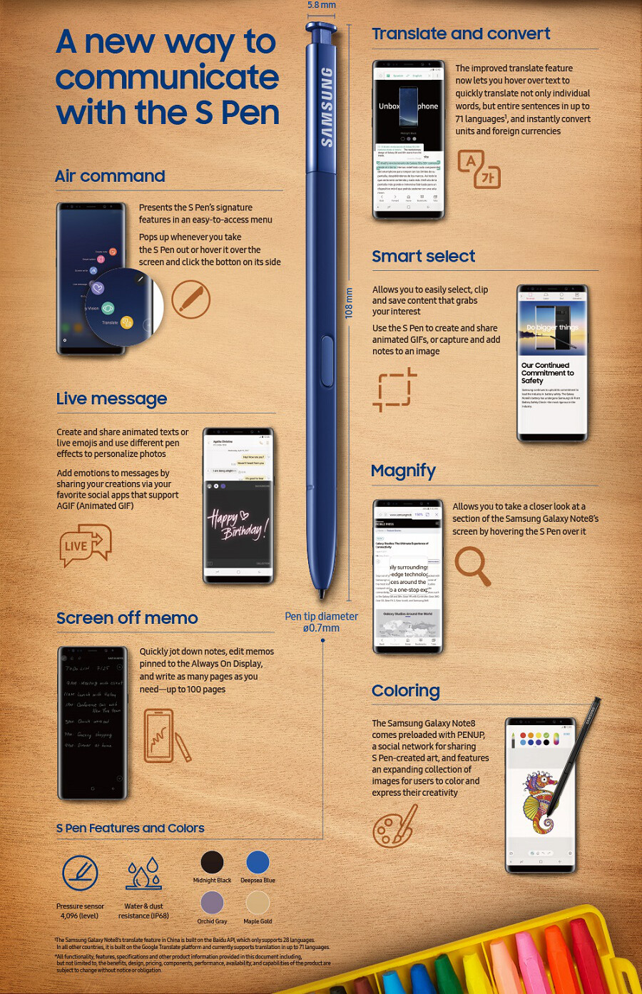 Samsung Galaxy Note 8 S Pen: all new features