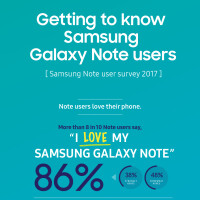 Note-user-survey2017infographic