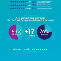 Note-user-survey2017infographic2