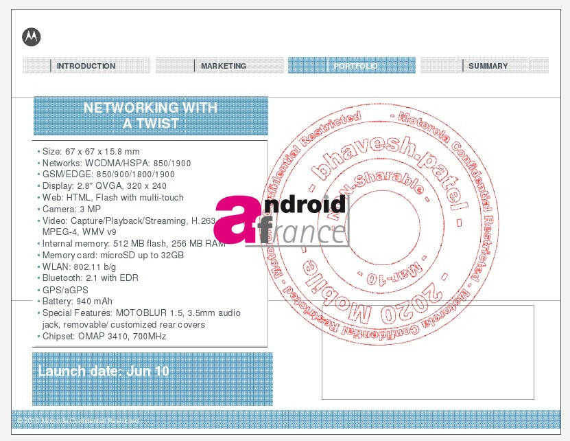 Motorola's networking with a twist is actually the recent prototype phone?
